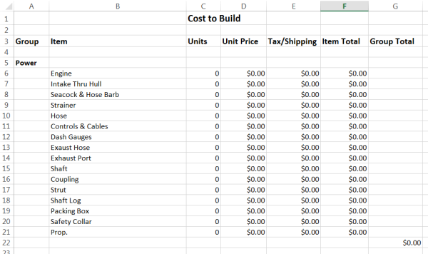 Estimating Costs To Build Your Boat Boatbuilders Site On